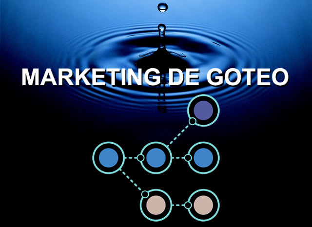 marketing de goteo